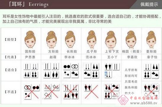 耳环的选择_看脸型选购耳环小技巧