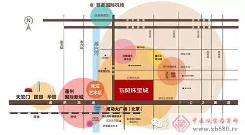 网店的组织结构图