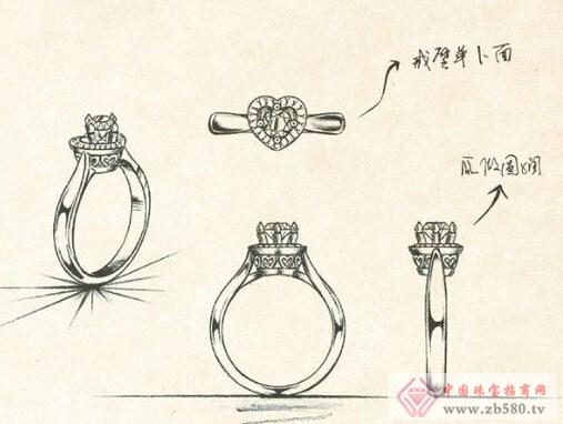 当珠宝设计师要学会哪些东西