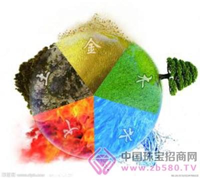 五行:金,木,水,火,土,代表着宇宙的五种能量.