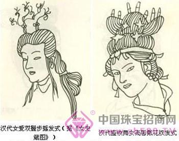 【仟丝缘】古代女性 头饰