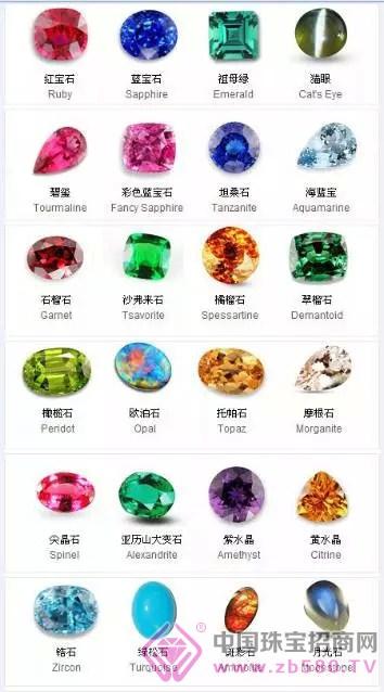 珠宝知识扫盲篇:珠宝玉石的分类定名图片