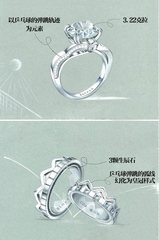 婚戒设计手绘图
