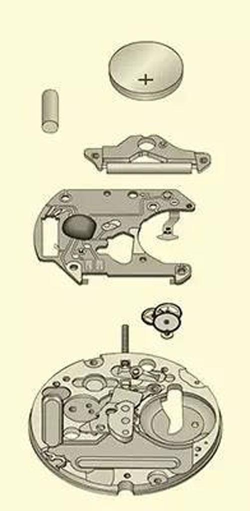 走时系统有一些简单机械结构