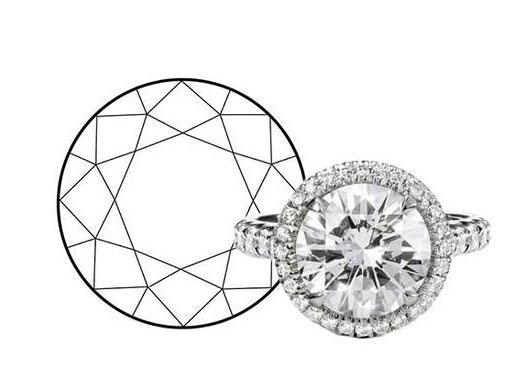 从外形方面来看,圆形钻石是最正规的形状,中规中矩。但异形钻,看起来很有个性,是展现自己性格的最佳配饰。 对于钻石而言,了解一枚钻石的价格主要看它的4C标准,也就是颜色、净度、切工、重量。4C标准中的每一个参数都会影响到钻石的价格,如果是同样重量大小,同样形状的钻石,颜色、切工、净度越高的钻石,那么价格也会越高。反之,同样形状、颜色、切工、净度的钻石要是钻石越大那么价格就会越贵。 当我们在市场上挑选钻石的时候会发现,一般品质的钻石,异形钻要比圆形钻便宜很多,比如一颗J色、SI2的30分方形钻石在我爱钻石网