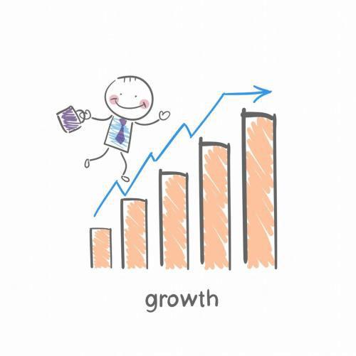 【销售管理】您是否也对开发新客户心存畏惧呢?