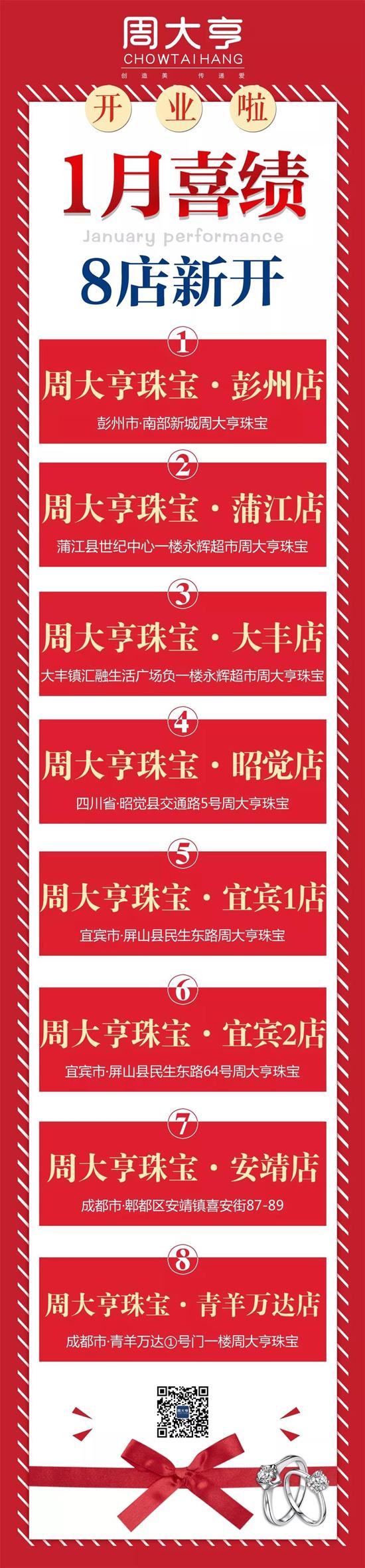 周大亨珠宝1月喜绩,8家新店盛大开业,送千元现金红包!