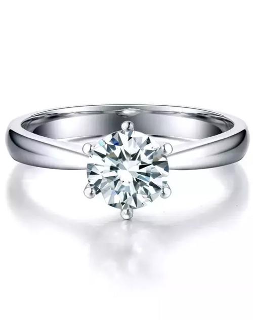 中诺珠宝招商网,不同爪镶钻戒的寓意及卖点,爪镶钻戒