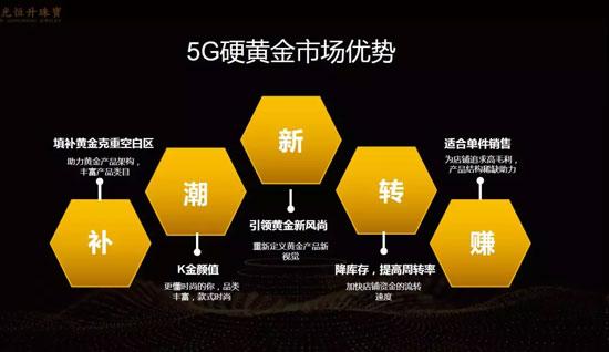 5G黄金市场优势