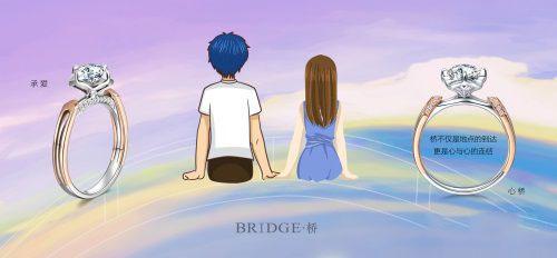 百宝廊新品,BRIDGE桥