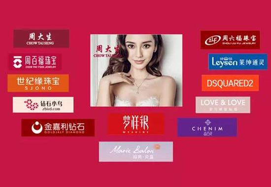 中诺珠宝招商网部分合作企业