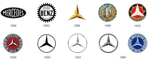 Mercedes-Benz,梅賽德斯-奔馳