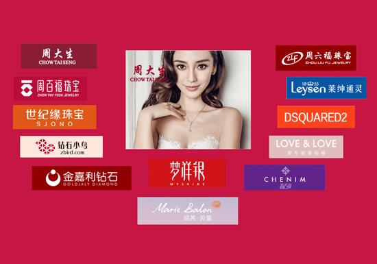 中諾珠寶招商網部分合作企業展示