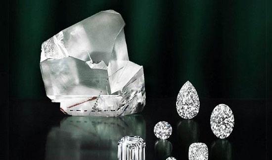 GIA行业分析,钻石