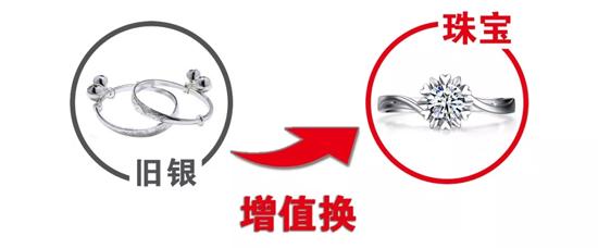 建水孔雀珠宝新店开业狂撒十万豪礼,品牌家电免费送,孔雀珠宝